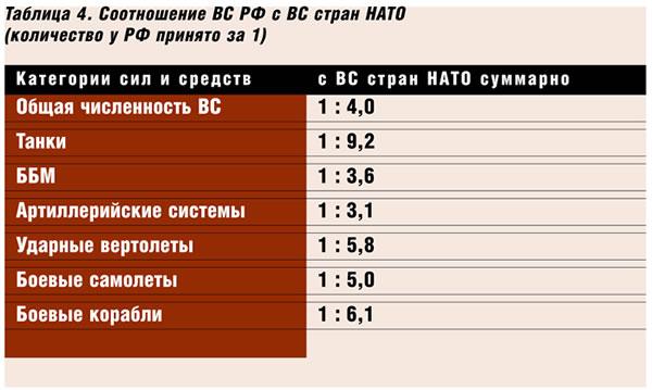 НАТО постоянно провоцирует Россию и стремится втянуть в конфронтацию, - Путин - Цензор.НЕТ 803