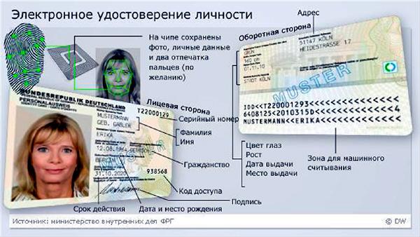 https://3rm.info/uploads/posts/2019-06/1561887905_-rossija-0.jpg